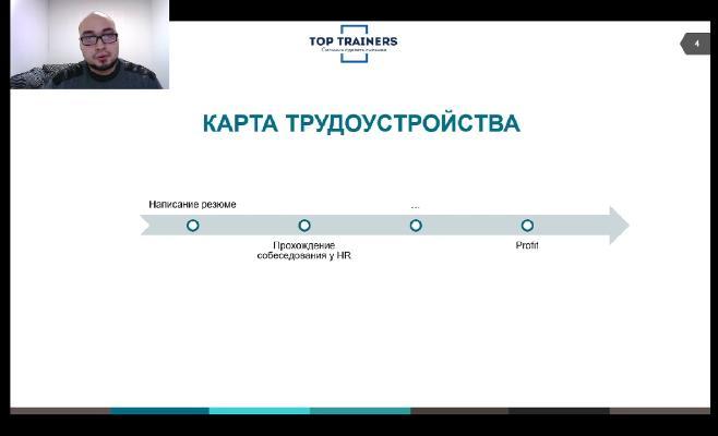 Студентам РГГУ рассказали о ключевых навыках трудоустройства